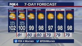 July 14, 2020 morning forecast