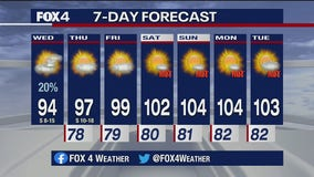 July 8 morning forecast