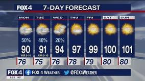 July 5 Weather Forecast