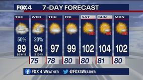 July 7 morning forecast