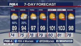 July 6, 2020 evening forecast