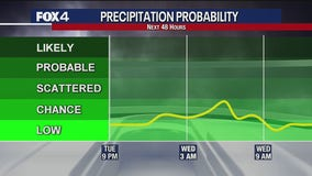 July 7 overnight forecast