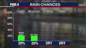 July 7 evening forecast