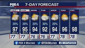 July 3, 2020 evening forecast