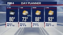 August 3 overnight forecast