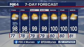 Aug. 5 overnight forecast