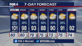 August 29 Weather Forecast