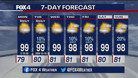 August 9th Weather Forecast