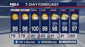 Aug. 7 overnight forecast