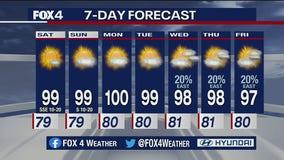 Aug. 7 evening forecast