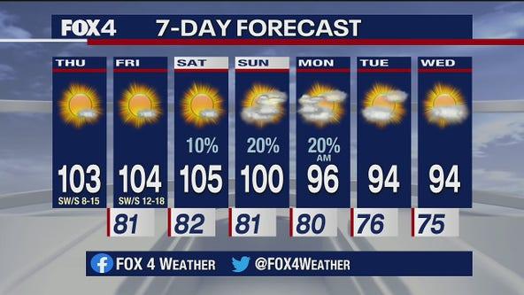 Aug. 13 morning forecast