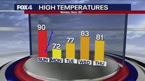 September 26 Overnight Forecast