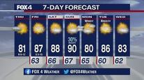 Sept. 24 morning forecast