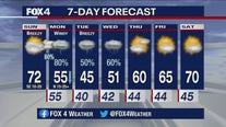 October 25th Morning Forecast