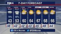 Oct. 26 evening forecast