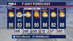 Oct. 8 morning forecast