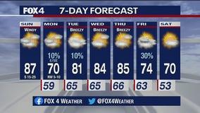 October 18, 2020 forecast