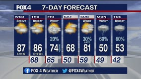 Oct. 21 morning forecast
