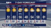 November 29 Weather Forecast