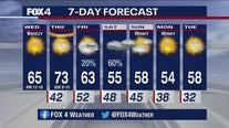 November 25, 2020 morning forecast