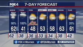 December 29th Evening Forecast