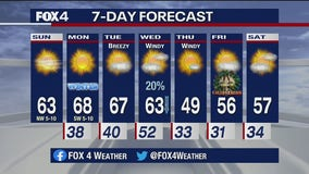 December 20 Weather Forecast
