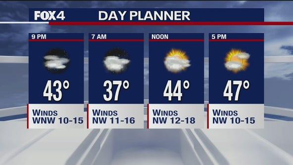 Nov. 2 evening forecast