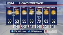 Jan. 26 morning forecast