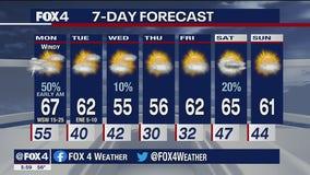 January 24 Weather Forecast