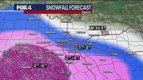January 9th Overnight Forecast