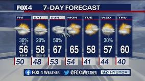 Jan. 21 overnight forecast