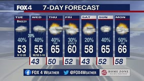 Jan. 19 morning forecast
