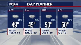 Jan. 19 overnight forecast