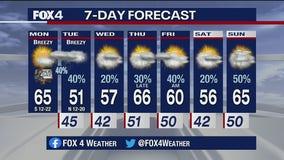 January 18, 2021 daytime forecast