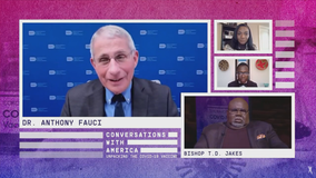 Bishop T.D. Jakes hosts conversation with COVID-19 vaccine experts, including Dr. Fauci