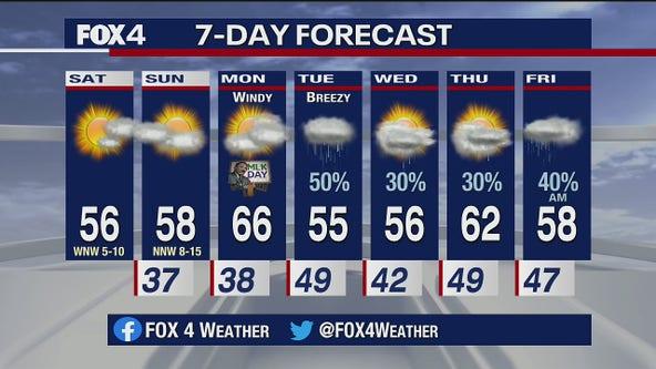 January 16 Weather Forecast