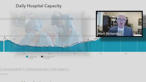 Denton County seeing downward trend in COVID-19 hospitalizations