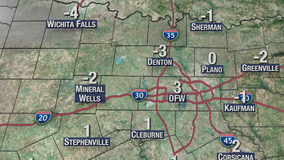 Zero degree temperatures possible for some in North Texas early Tuesday