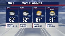 March 4 evening forecast