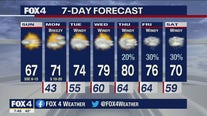 March 7 Weather Forecast