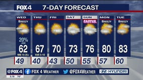 March 30 evening forecast