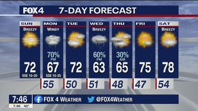March 21 Weather Forecast