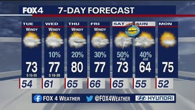 March 8 overnight forecast