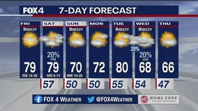 March 26 morning forecast