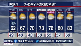 March 30 overnight forecast