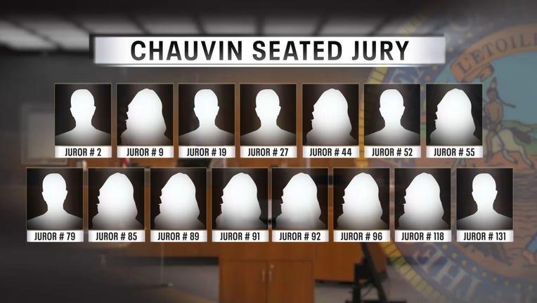 Derek Chauvin trial jury