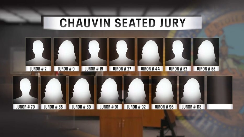 Derek Chauvin jury