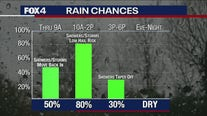 April 16 morning forecast