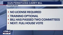 Republicans push for legislation that would allow Texans to carry a handgun without a permit