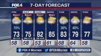 April 22 overnight forecast